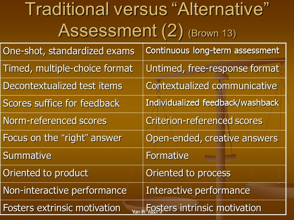 alternative assessment Informal assessments (also called authentic or alternative) allow teachers to track the ongoing progress of their students regularly and often while standardized tests measure students at a particular point in the year, ongoing assessments provide continual snapshots of where students are.