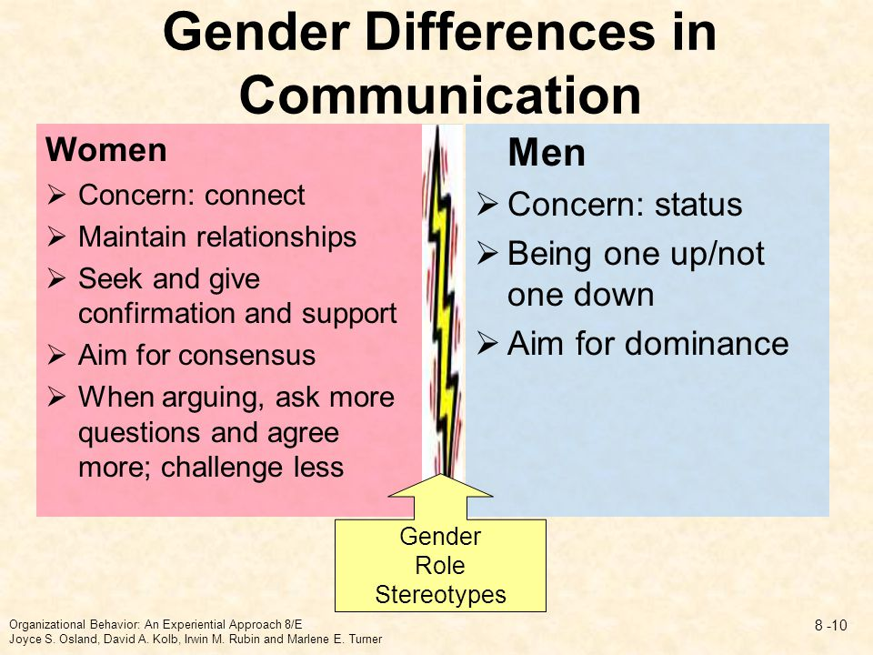 men and women communication differences in a relationship