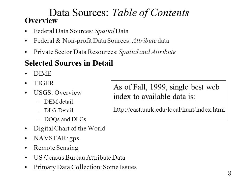 Data Sources And Conversion Feeding The GIS Ppt Download - Dem data sources