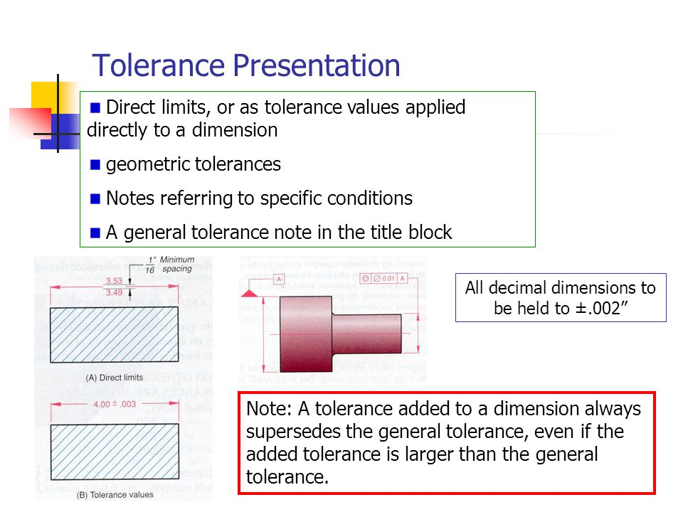 importance of tolerance Teaching tolerance is important - the differences that come from living in a melting pot enrich our culture, bringing new ideas and energy and people who are open to differences have more opportunities in education, business, and so many other ways.