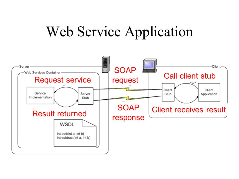 Web Service Application