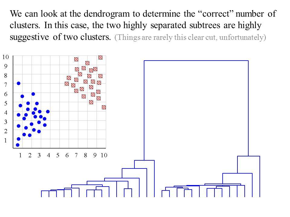 determine number of clusters