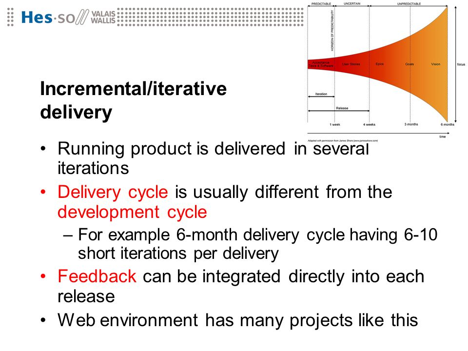 Incremental/iterative delivery