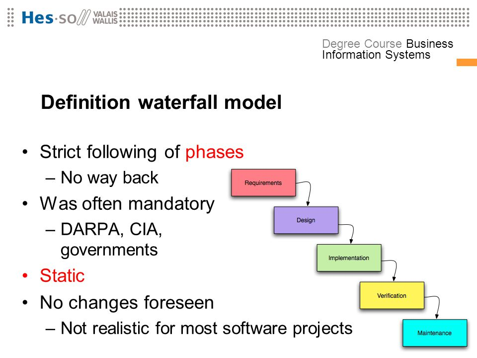 Definition waterfall model