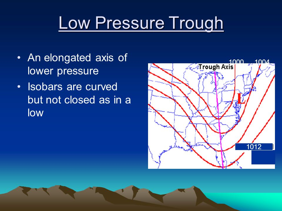 Low Pressure Trough An elongated axis of lower pressure