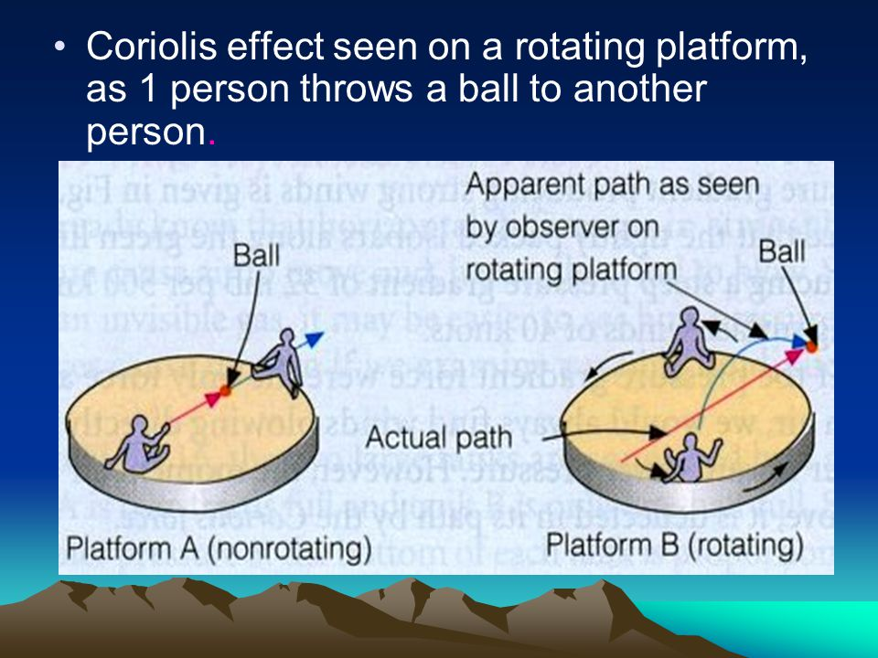Coriolis effect seen on a rotating platform, as 1 person throws a ball to another person.