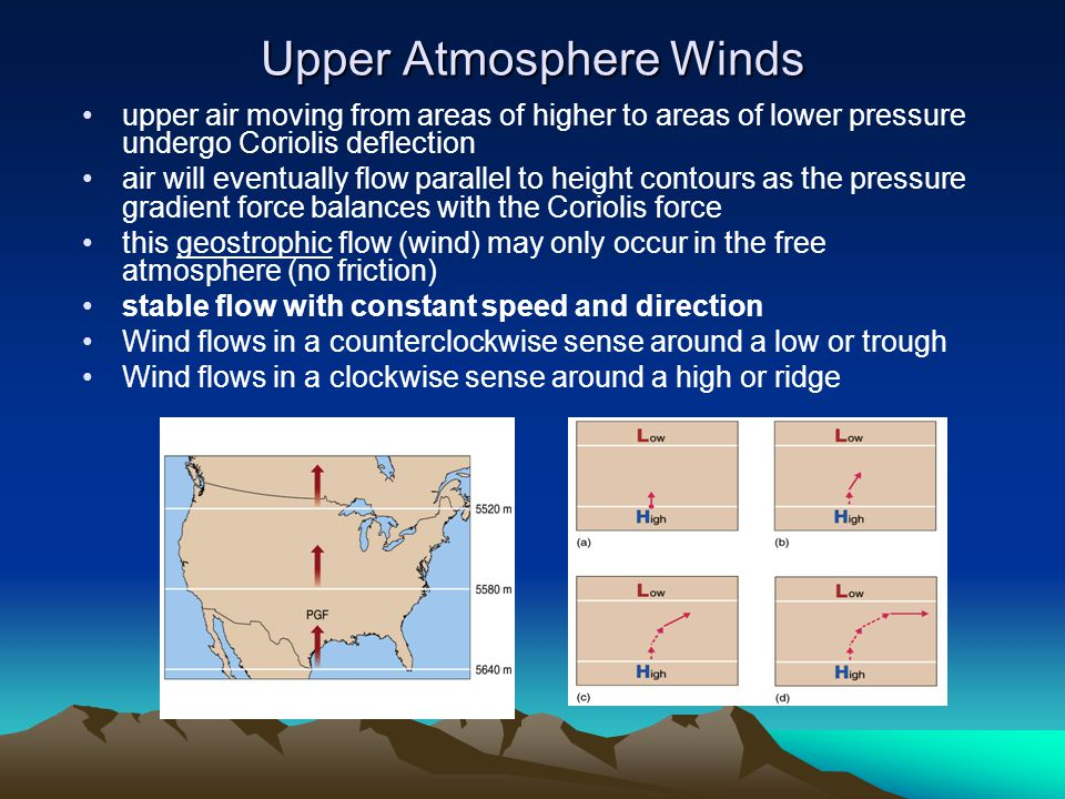Upper Atmosphere Winds