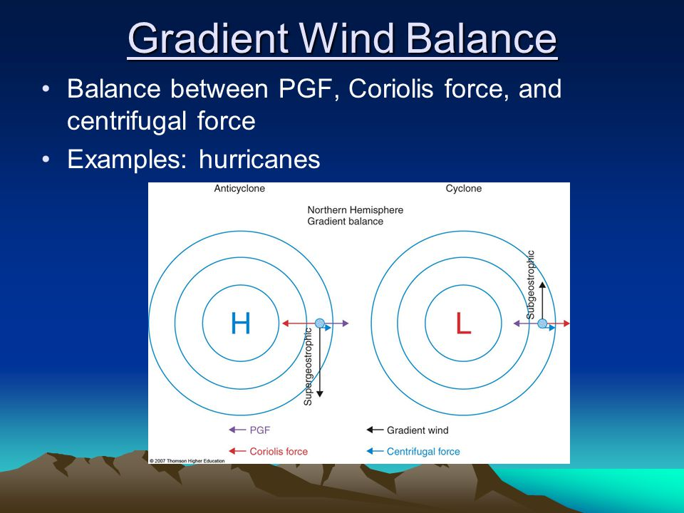 Gradient Wind Balance Balance between PGF, Coriolis force, and centrifugal force.