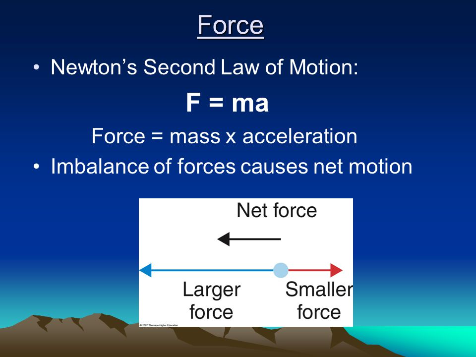 Force Newton's Second Law of Motion: F = ma
