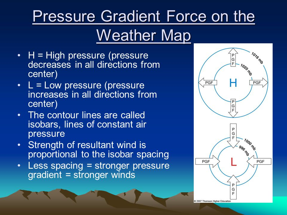 Pressure Gradient Force on the Weather Map