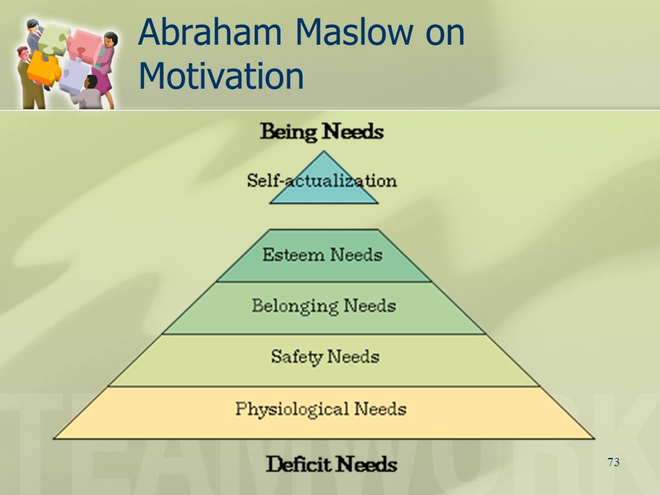 A Guide to Need Achievement Theory in Sport Psychology