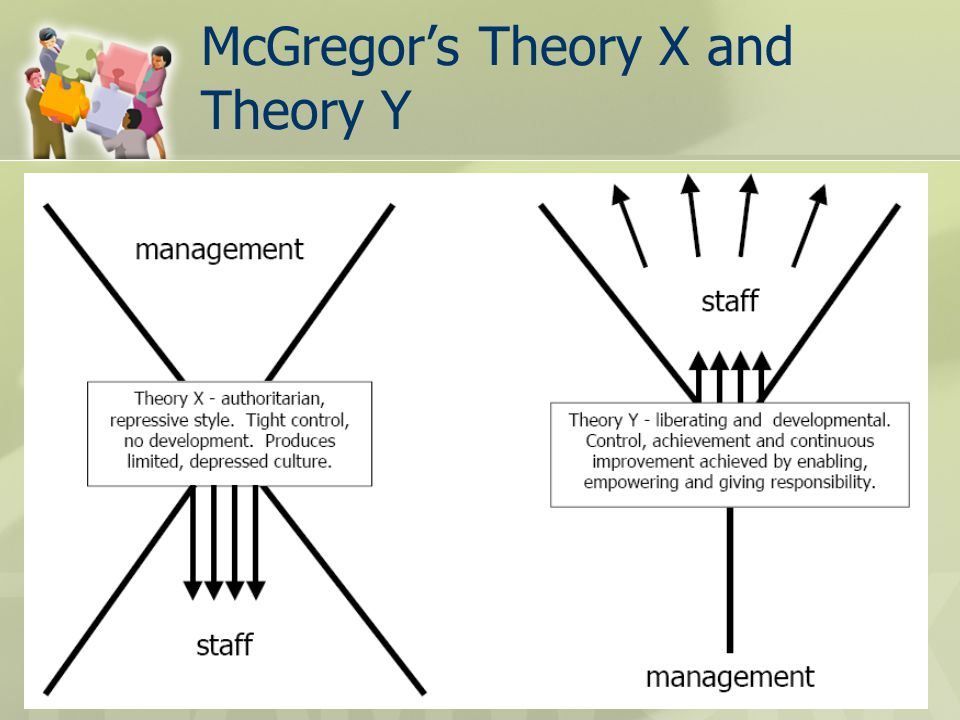 mc gregors theory at whole foods essay Free essay: john mackey, cofounder and co-ceo of whole market, believes in conscious capitalism what role, if any, does mcgregor's theory y play at whole foods.