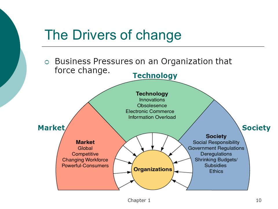 how information technology is changing the Cios are facing pressure from their boards to roll out projects at increasing rates  in fact, 63% of business leaders say the pace of technology change is too slow.