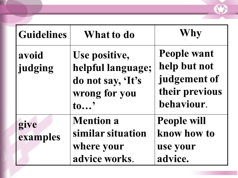 Why Guidelines. What to do. People want. help but not judgement of. their previous behaviour. avoid judging.