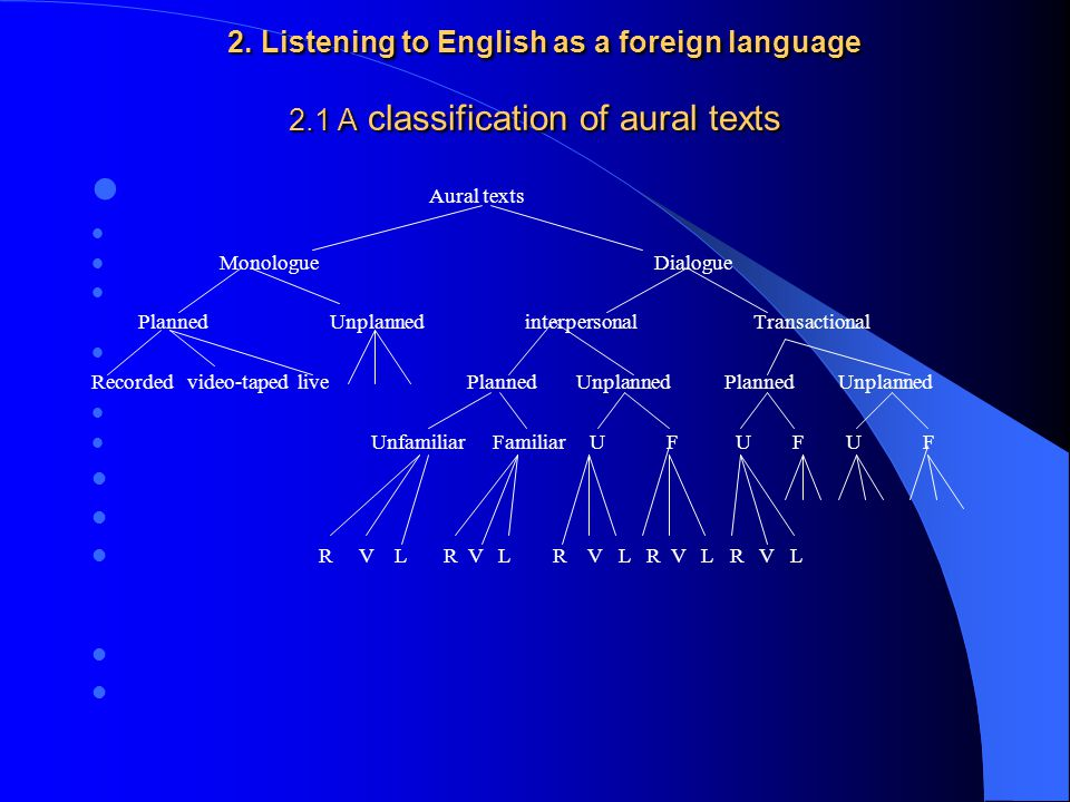 2. Listening to English as a foreign language 2