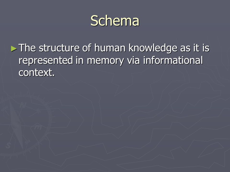 Schema The structure of human knowledge as it is represented in memory via informational context.