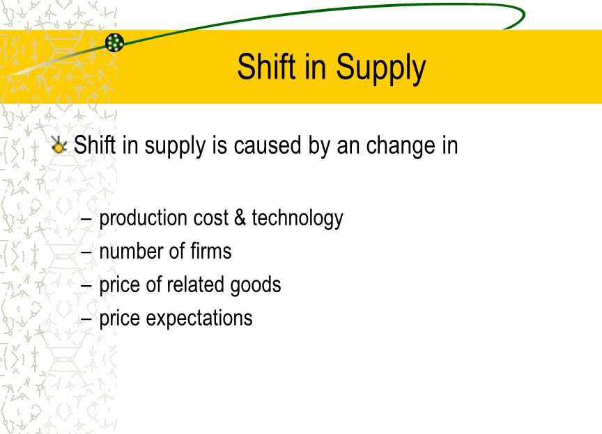 Shift in Supply Shift in supply is caused by an change in