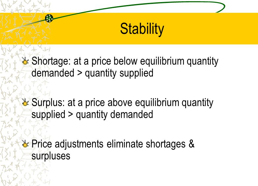 Stability Shortage: at a price below equilibrium quantity demanded > quantity supplied.