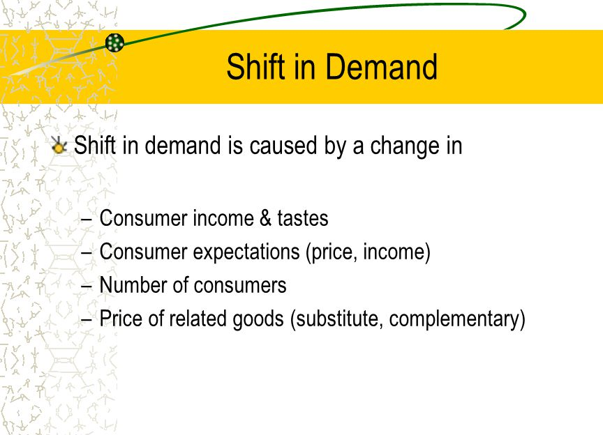 Shift in Demand Shift in demand is caused by a change in