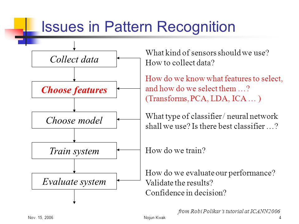 Research proposal pattern recognition