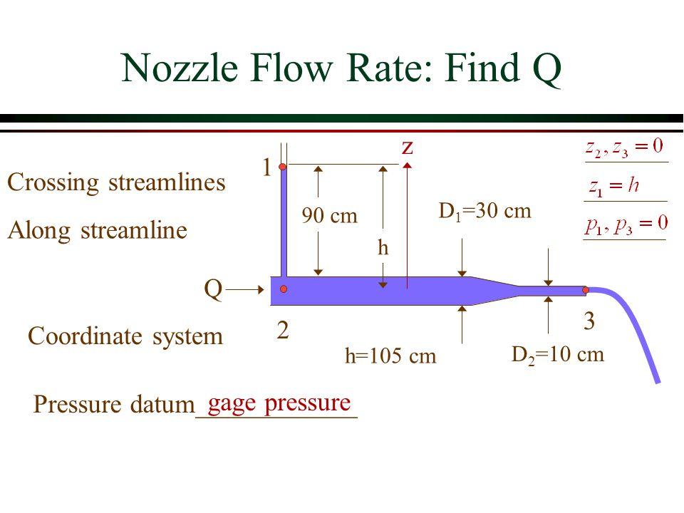 Elementary fluid dynamics the bernoulli equation ppt