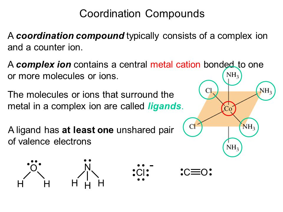 geometries of coordination compounds Chemistry of coordination compounds © 2009, prentice- hall, inc nomenclature of coordination compounds • as is the case with ionic compounds, the name of the cation appears first the anion is named last • ligands are listed alphabetically before the metal prefixes denoting the number of a particular ligand are ignored when alphabetizing.