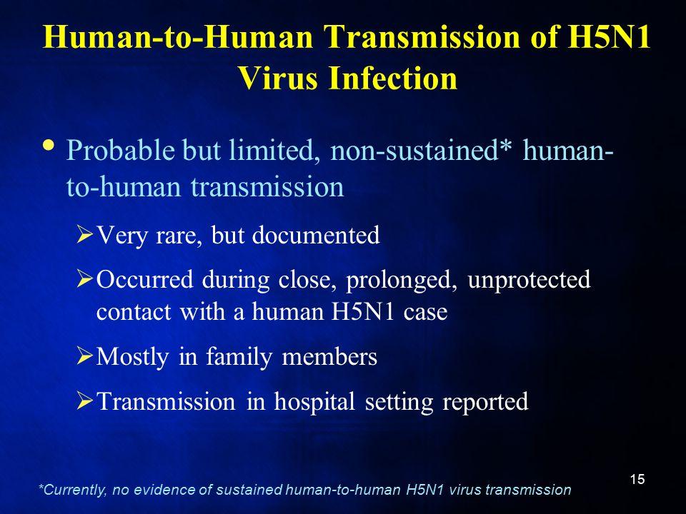 Module 4: Case Management of Suspect Human Avian Influenza ...