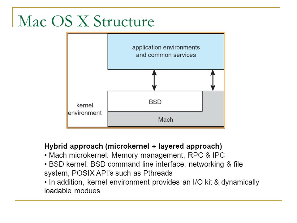 Mac OS X Structure Hybrid approach (microkernel + layered approach)