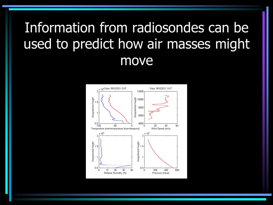 Information from radiosondes can be used to predict how air masses might move