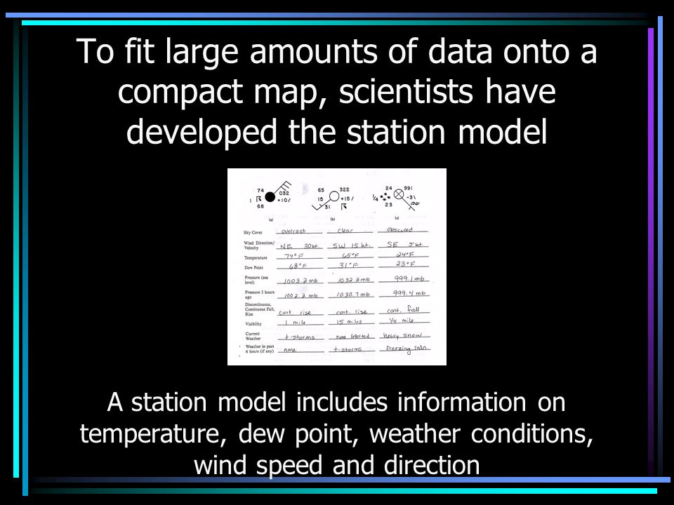 To fit large amounts of data onto a compact map, scientists have developed the station model