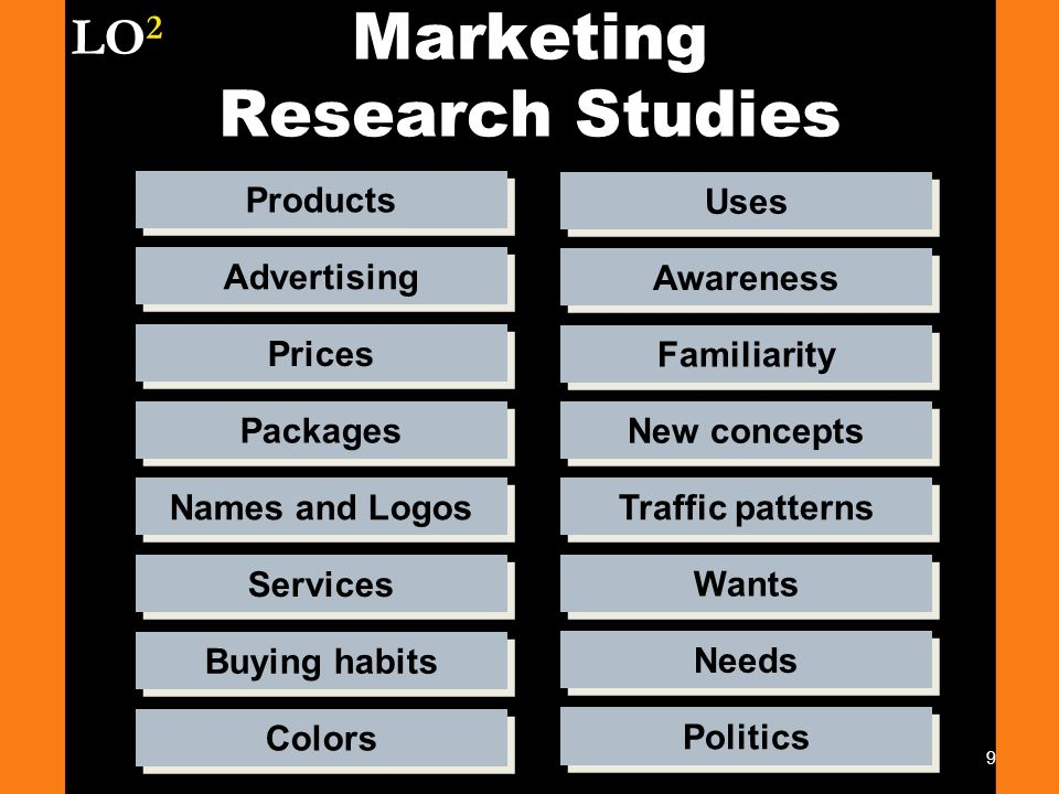 notes on marketing research Advertisements: read this article to learn about marketing research of products after reading this article you will learn about: 1 meaning of marketing research 2 objectives of marketing.