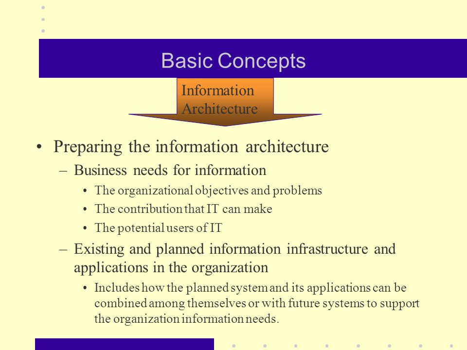 basic concepts in organization Basic concepts has the ability to customize our products for many of your specific applications whatever your requirements, our custom solution will be durable.
