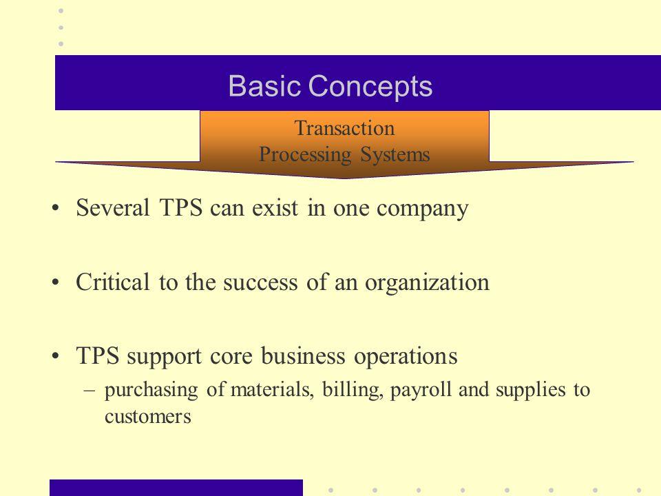 basic concepts in organization Gastroenterol clin north am 2017 mar46(1):1-8 doi: 101016/jgtc201609002  epub 2017 jan 3 basic definitions and concepts: organization of the gut.