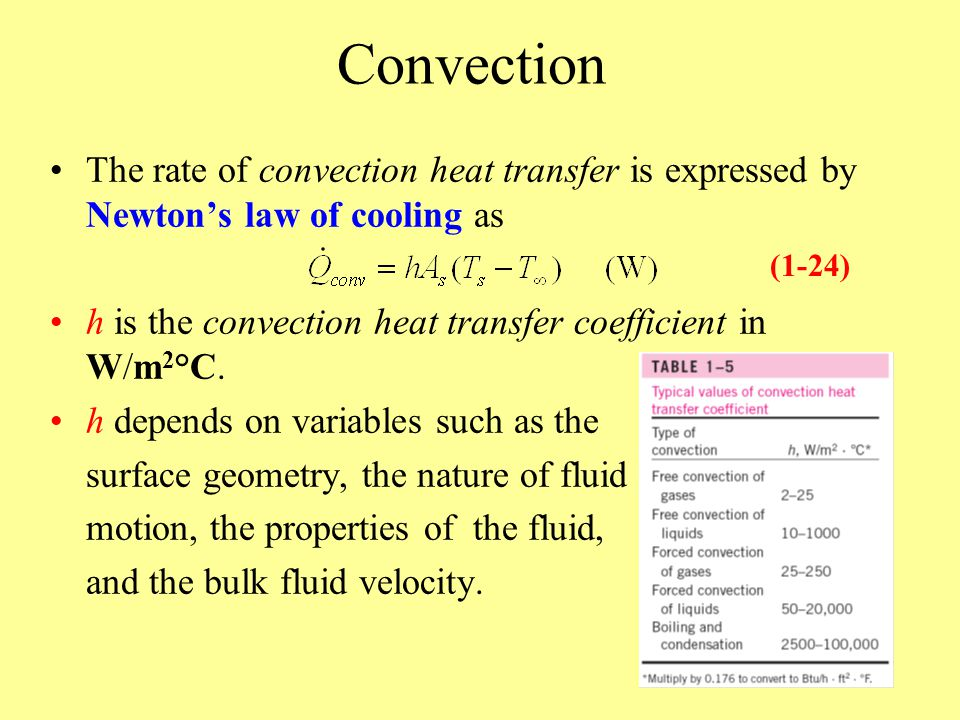 convection surface heat transfer 17 convective heat transfer the second type of heat transfer to be examined is convection, where a key problem is determining the boundary conditions at a surface.