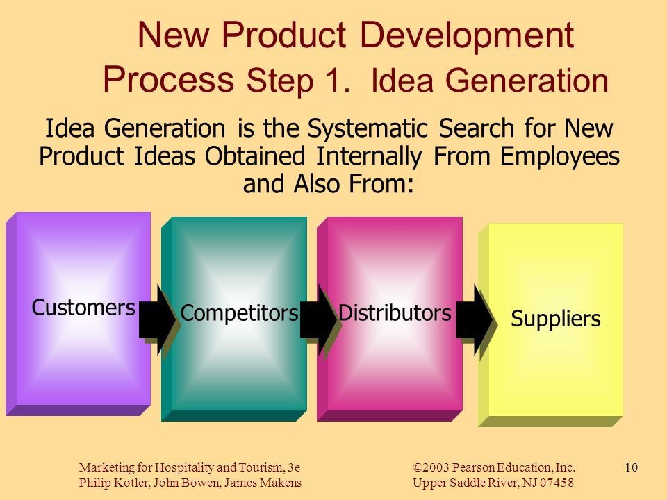 Chapter 9 designing and managing products ppt video for Product development inc