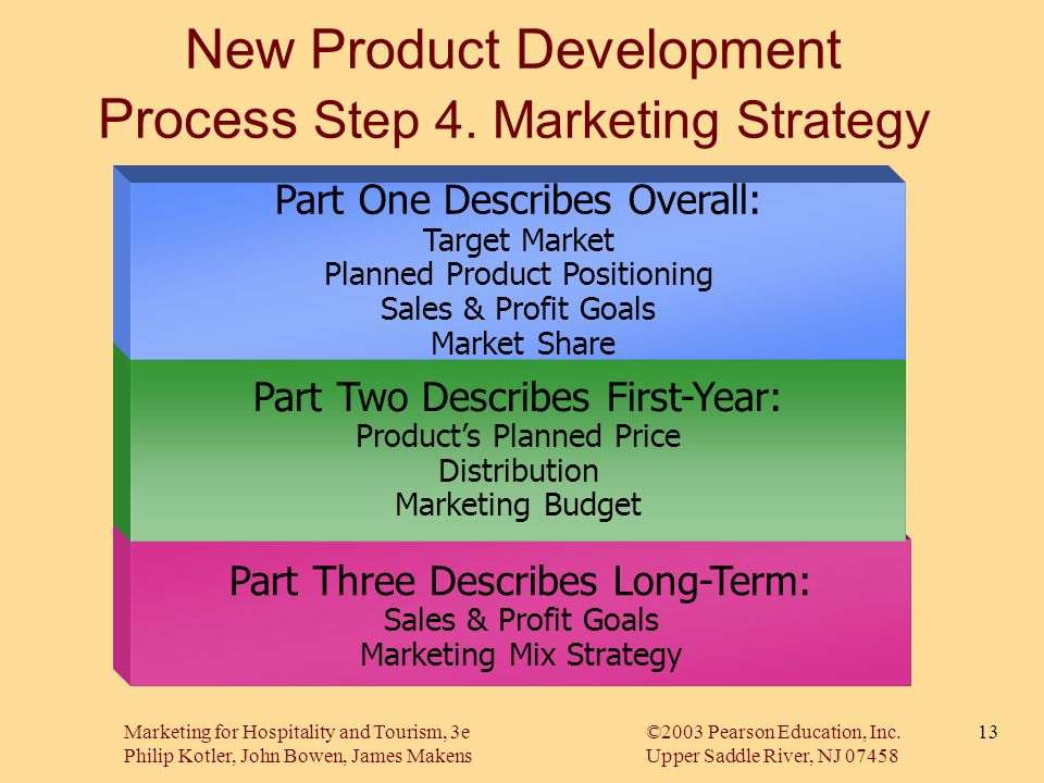 Chapter 9 designing and managing products ppt video for Product design marketing