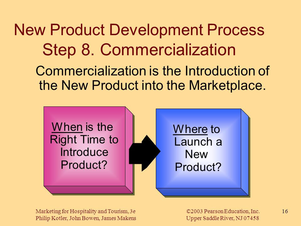 new product development decision process by kotler