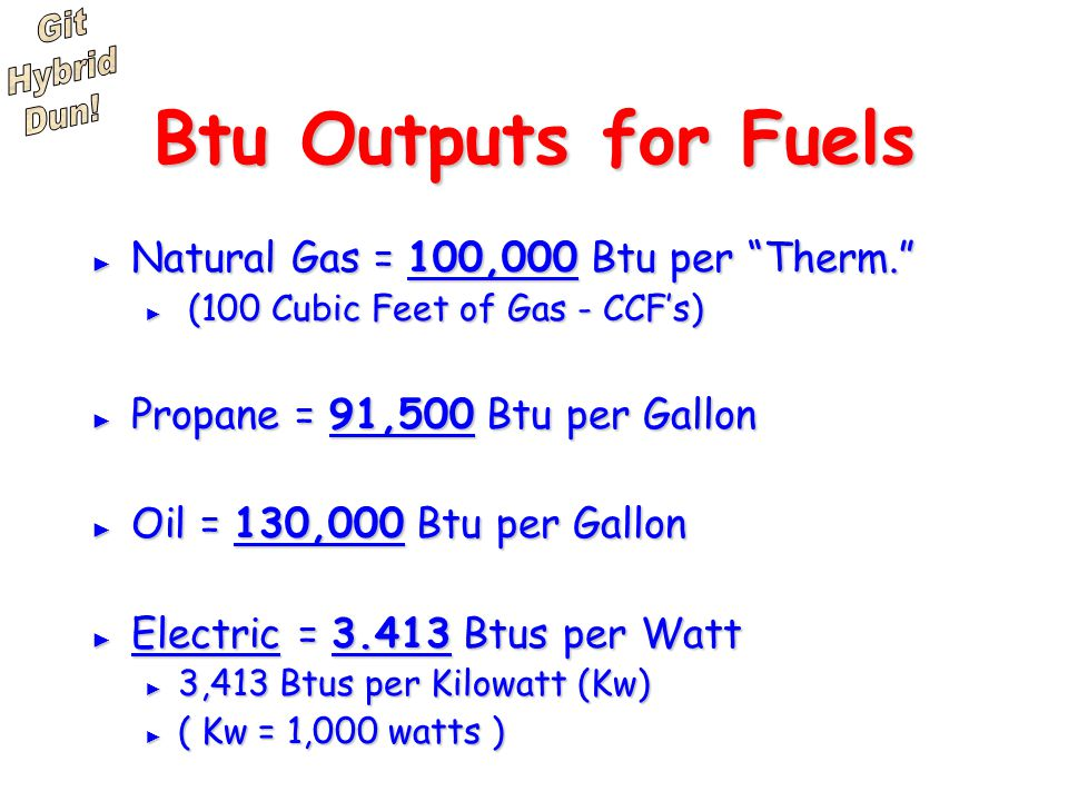 Cubic Feet Per Therm Natural Gas