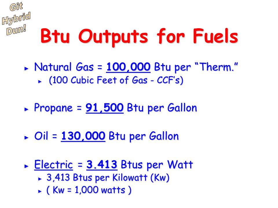 Natural Gas Ccf To Btu