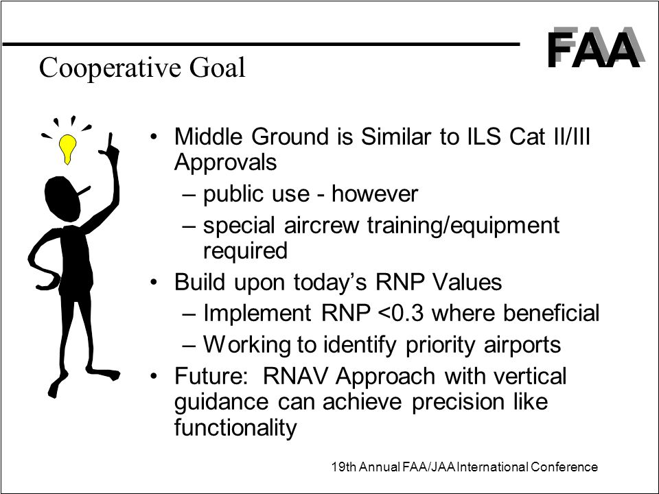 Cooperative Goal Middle Ground is Similar to ILS Cat II/III Approvals