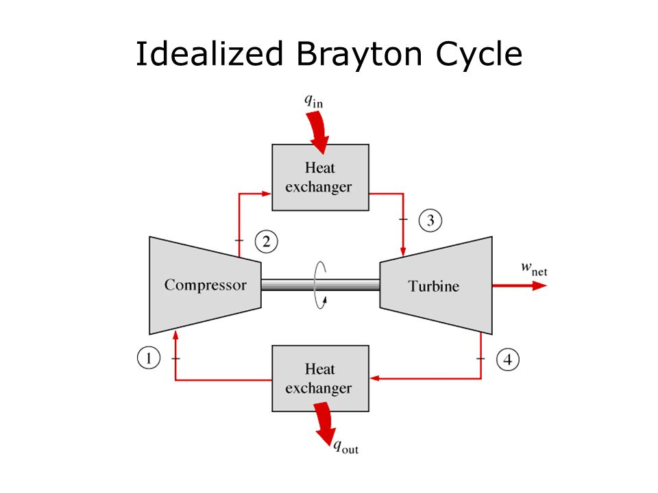 cbr600f4i wiring diagram st1300 wiring diagram wiring