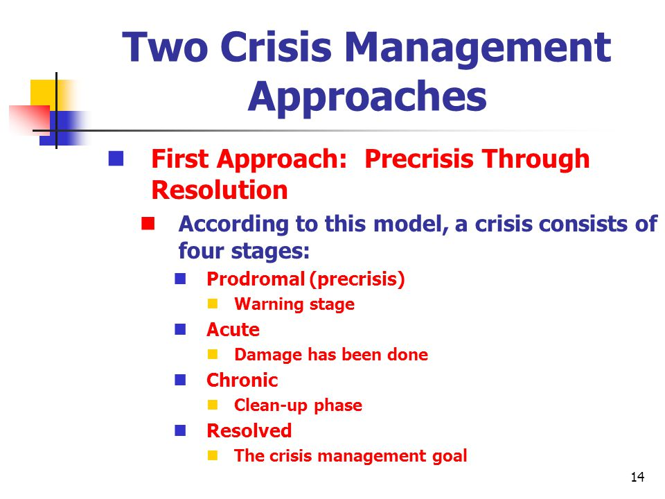 management approach General approaches [] in general terms, there are two main approaches, which are opposite but complement each other in some ways, to strategic management:.