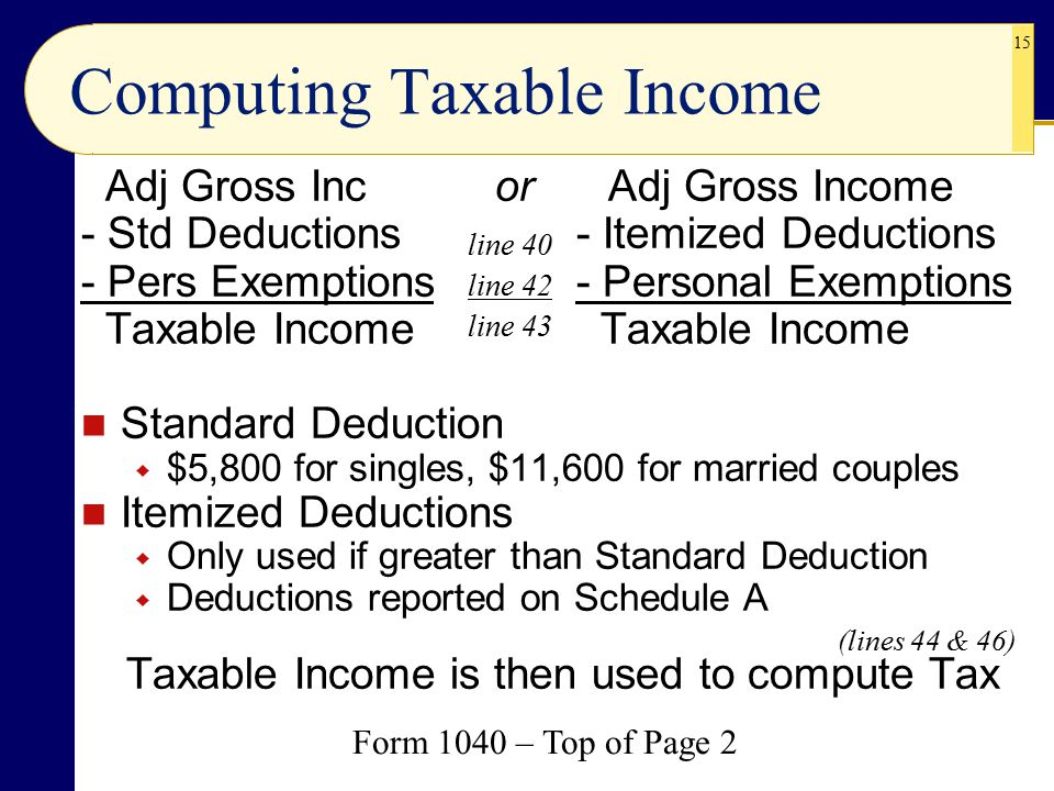 Taxes In Your Financial Plan Ppt Video Online Download