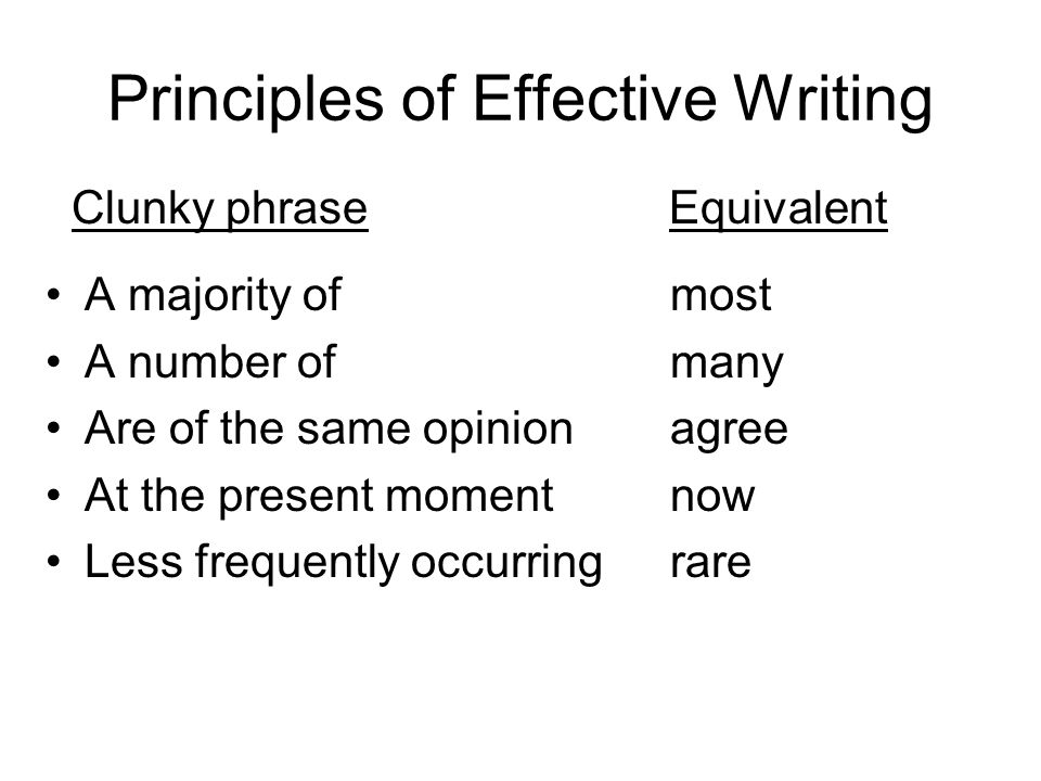 what are effective writing principles for There is no right way—or place—to write similarly, there is no single right way to  teach writing effective writing instruction depends on the.