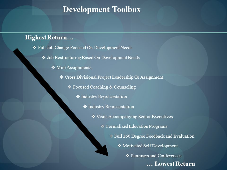 Development Toolbox Highest Return…