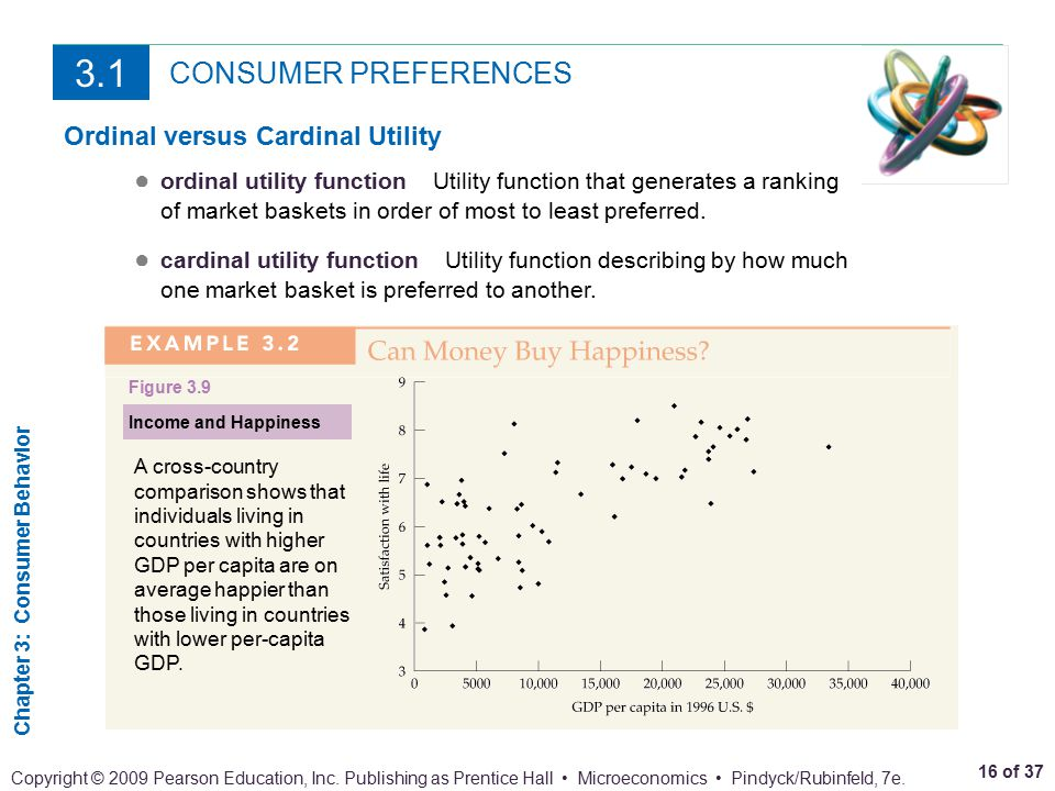 Difference Between Cardinal and Ordinal Utility