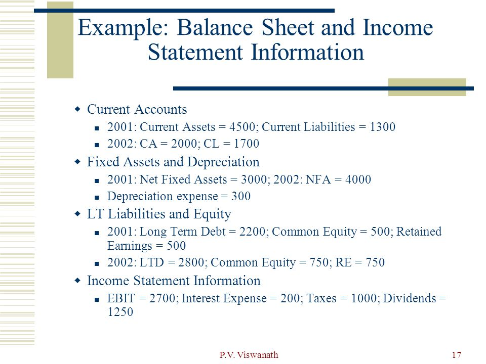 income statement and balance sheet examples pdf