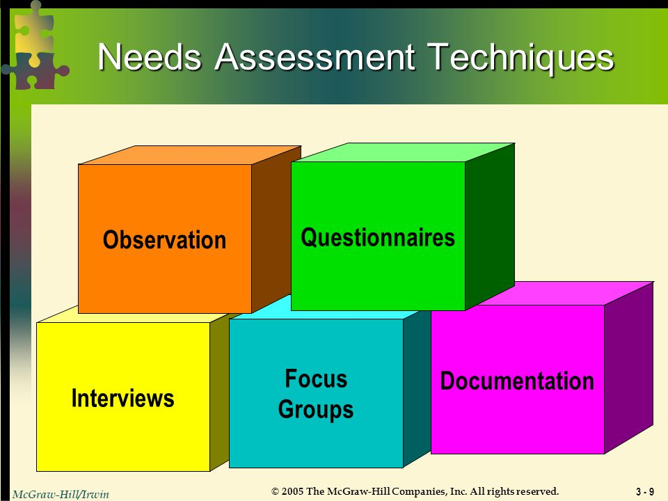 Chapter 3 Needs Assessment. - Ppt Video Online Download