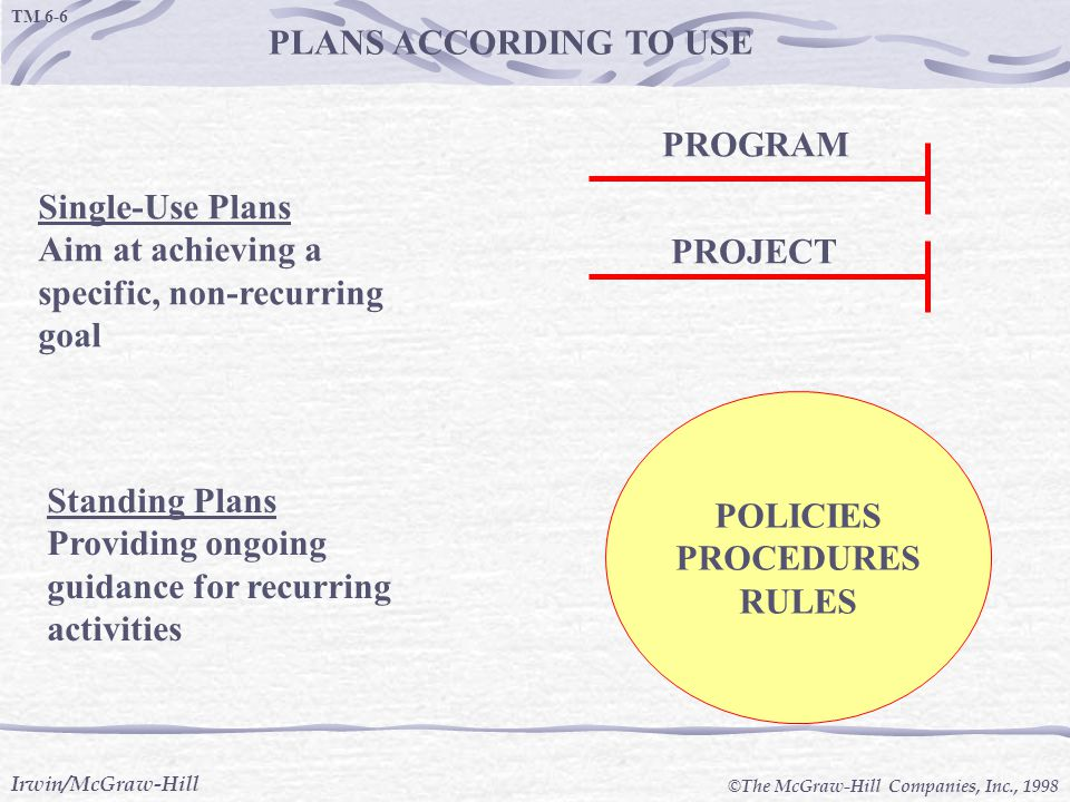 PLANS ACCORDING TO USE PROGRAM PROJECT POLICIES PROCEDURES RULES