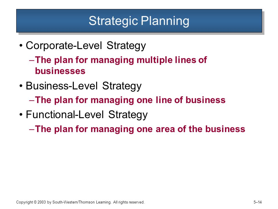 Strategic Planning Corporate-Level Strategy Business-Level Strategy